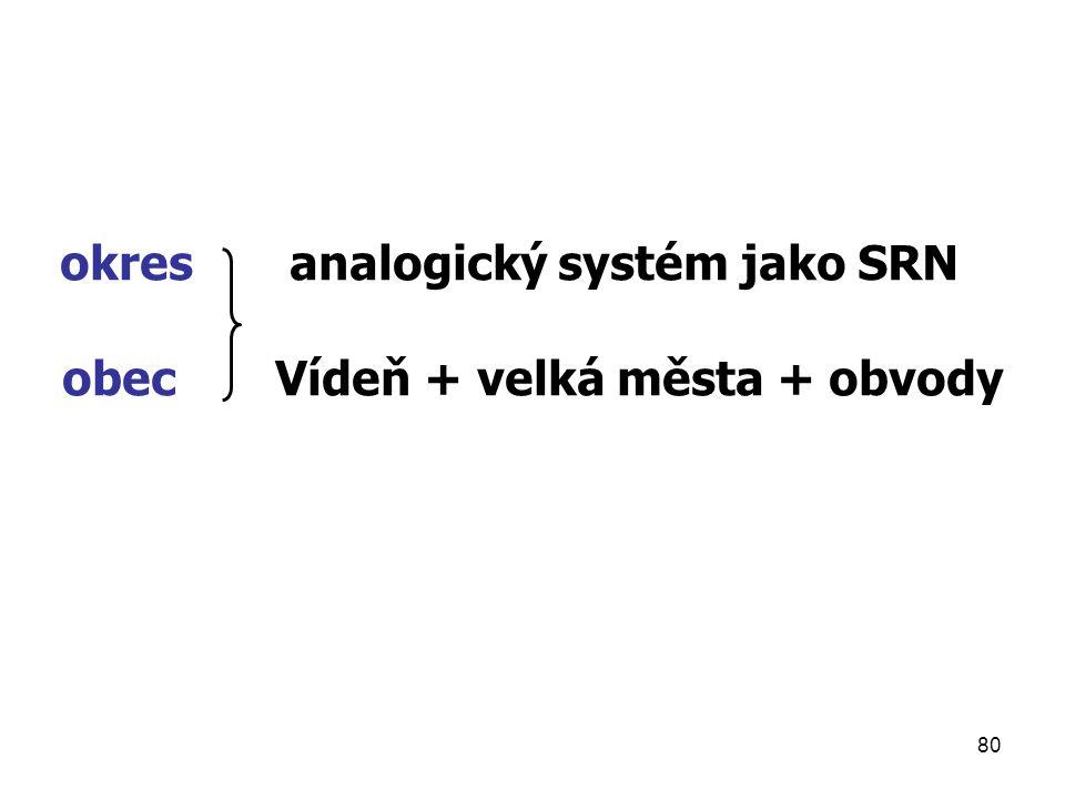 okres analogický systém jako SRN