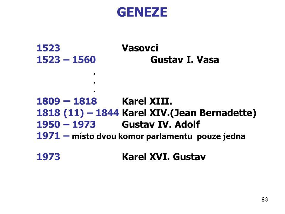 GENEZE 1523 Vasovci 1523 – 1560 Gustav I. Vasa .