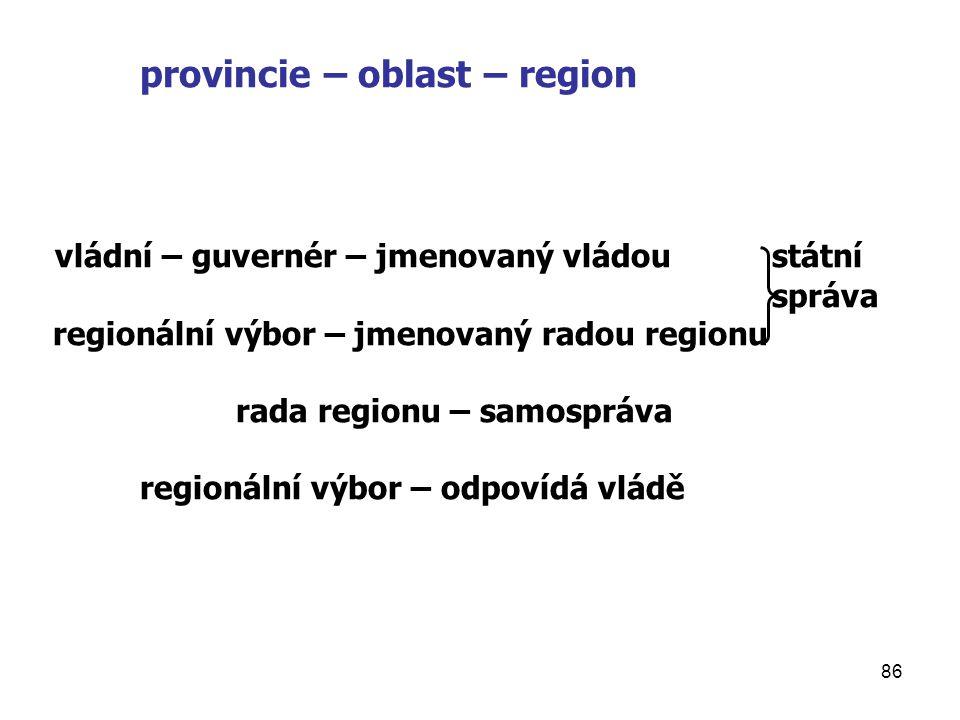 provincie – oblast – region