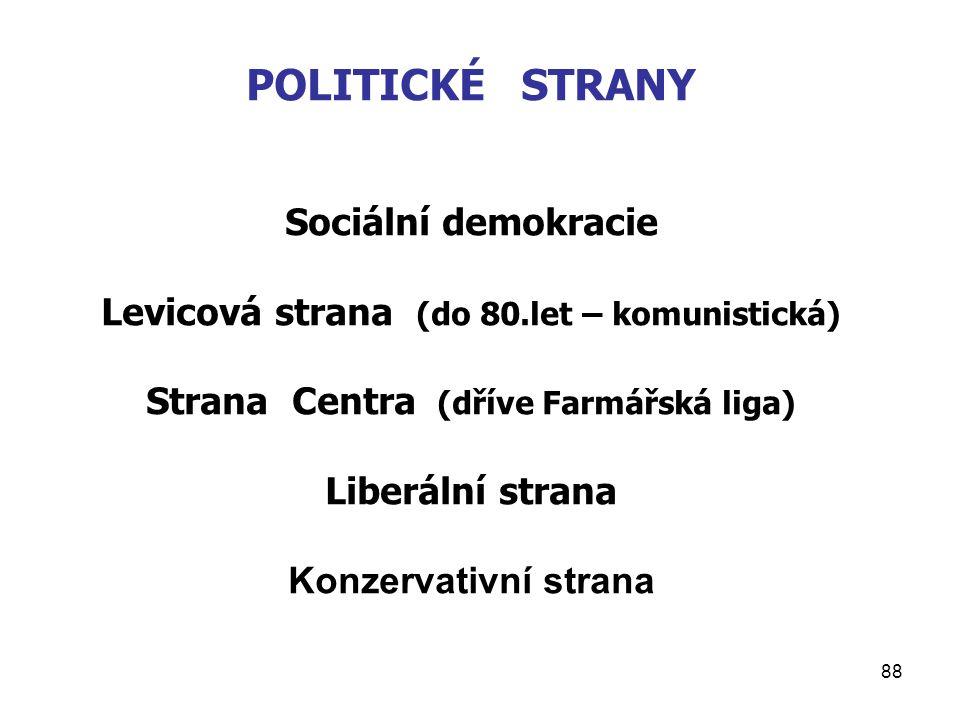 POLITICKÉ STRANY Sociální demokracie
