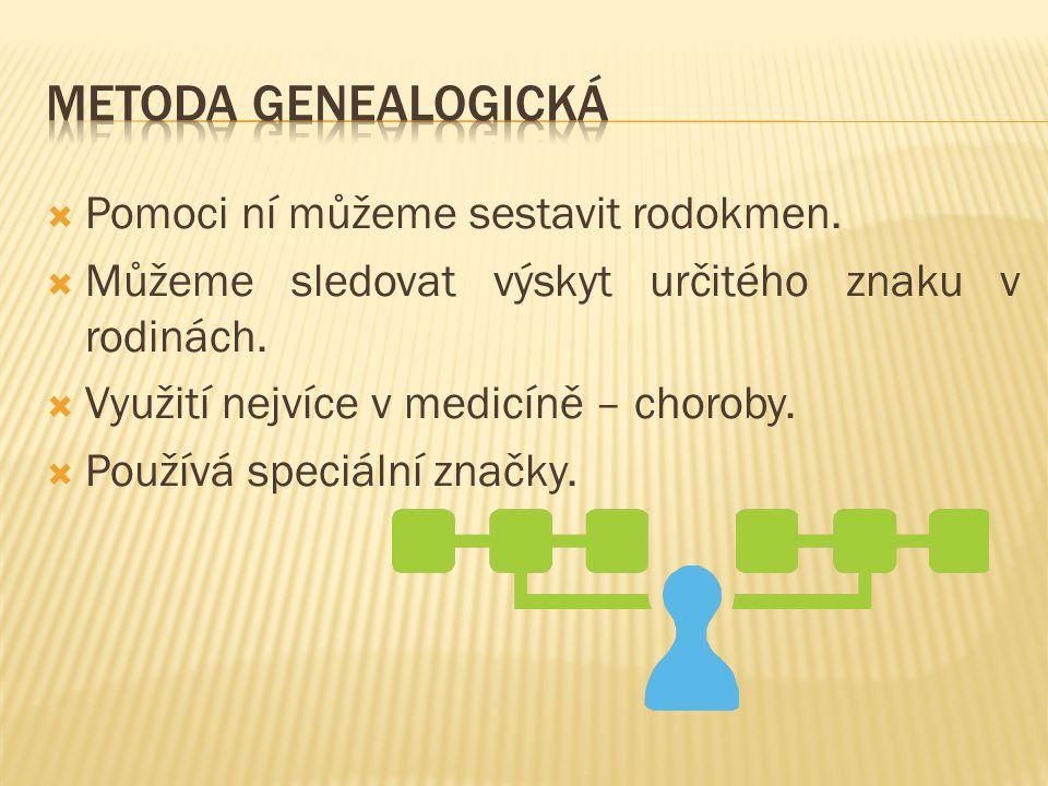 Metoda genealogická Pomoci ní můžeme sestavit rodokmen.