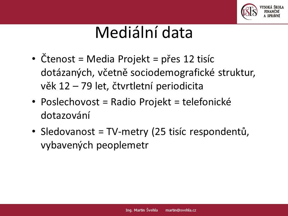 Mediální data Čtenost = Media Projekt = přes 12 tisíc dotázaných, včetně sociodemografické struktur, věk 12 – 79 let, čtvrtletní periodicita.