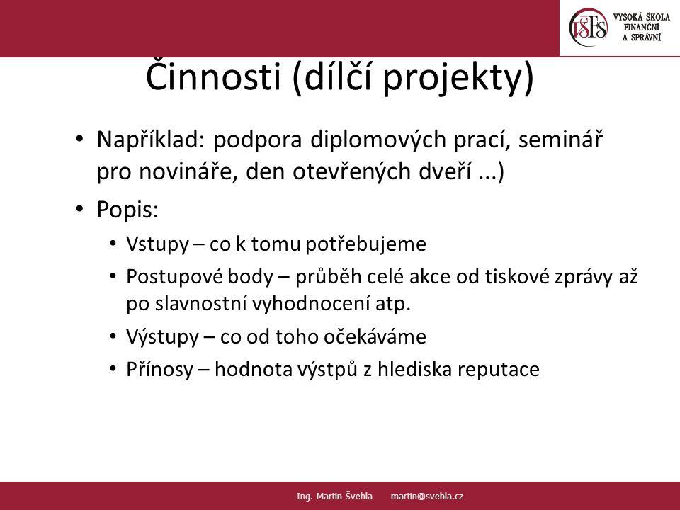 Činnosti (dílčí projekty)