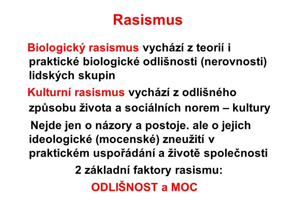 Rasismus Biologický rasismus vychází z teorií i praktické biologické odlišnosti (nerovnosti) lidských skupin.