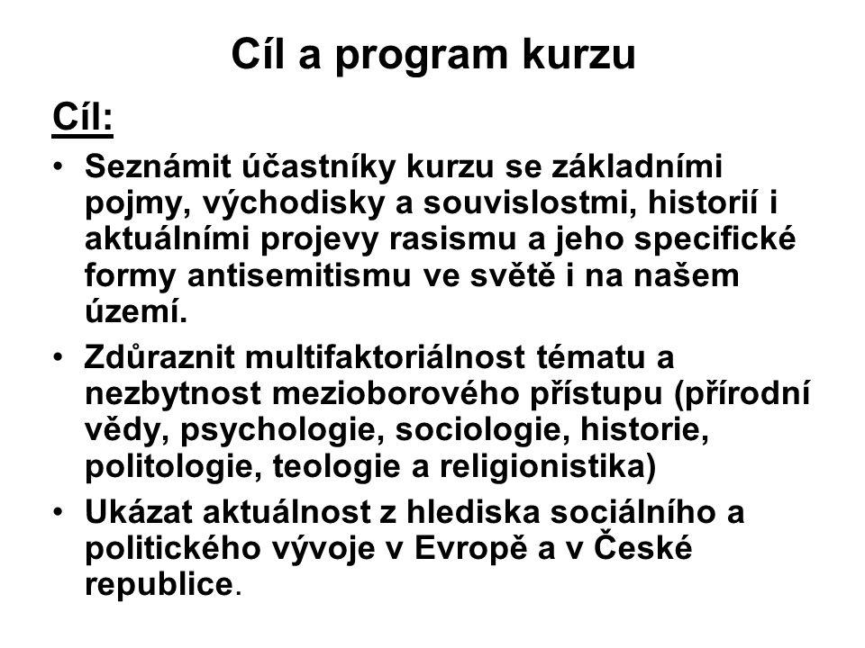 Cíl a program kurzu Cíl: