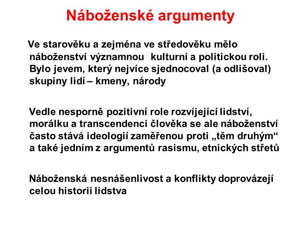 Náboženské argumenty