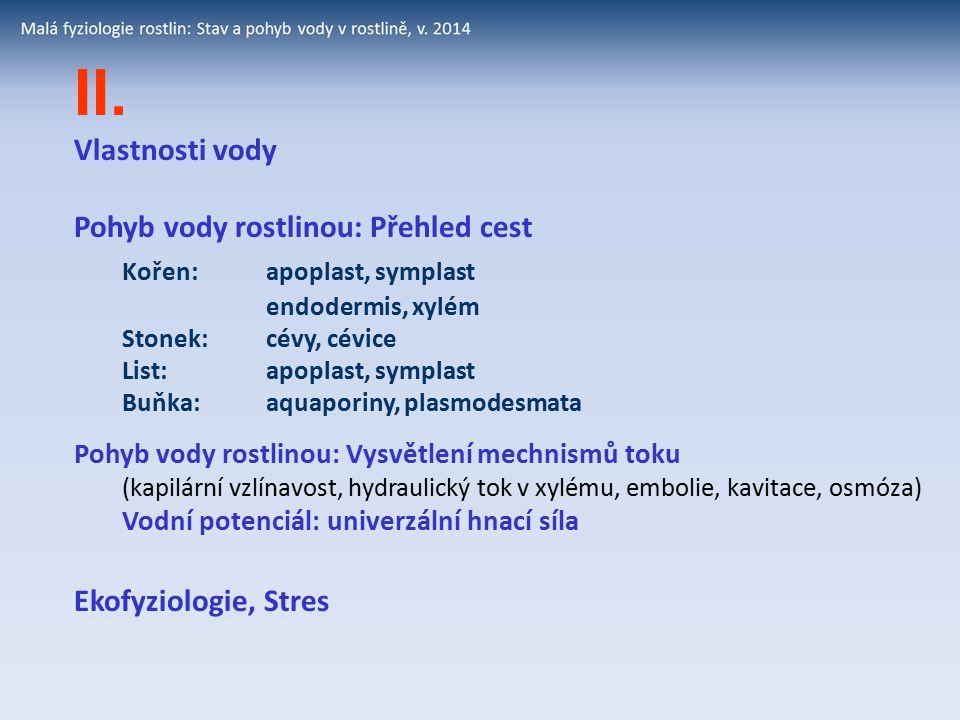 II. Kořen: apoplast, symplast Vlastnosti vody