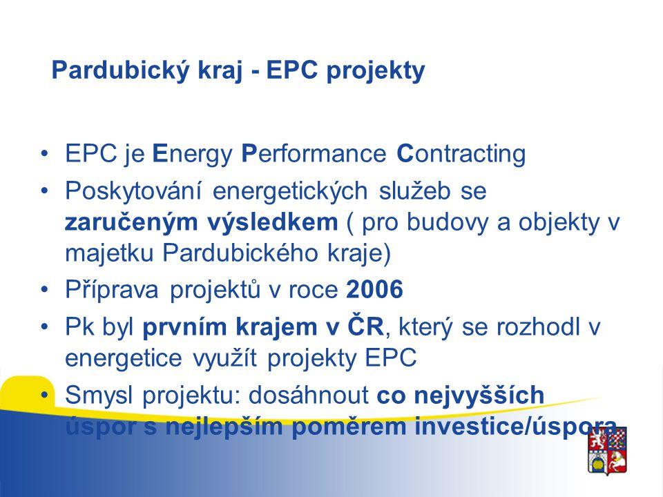 Pardubický kraj - EPC projekty