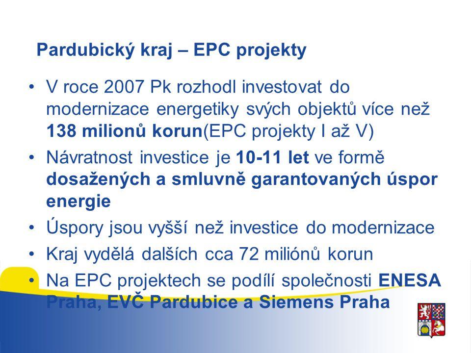 Pardubický kraj – EPC projekty