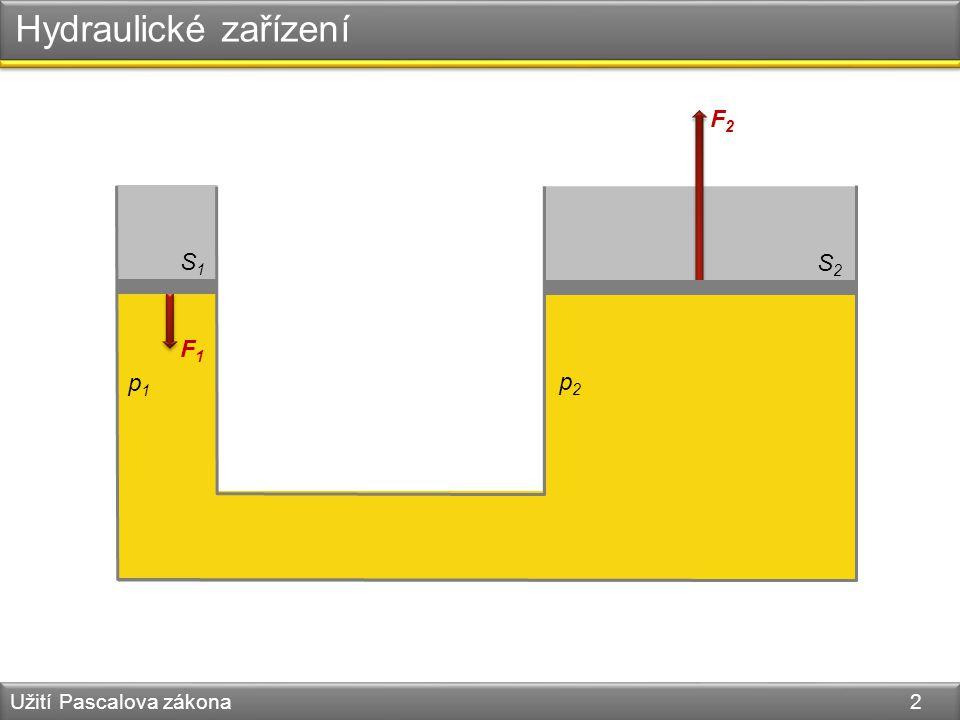 Hydraulické zařízení F2 S1 S2 F1 p1 p2 Užití Pascalova zákona 2