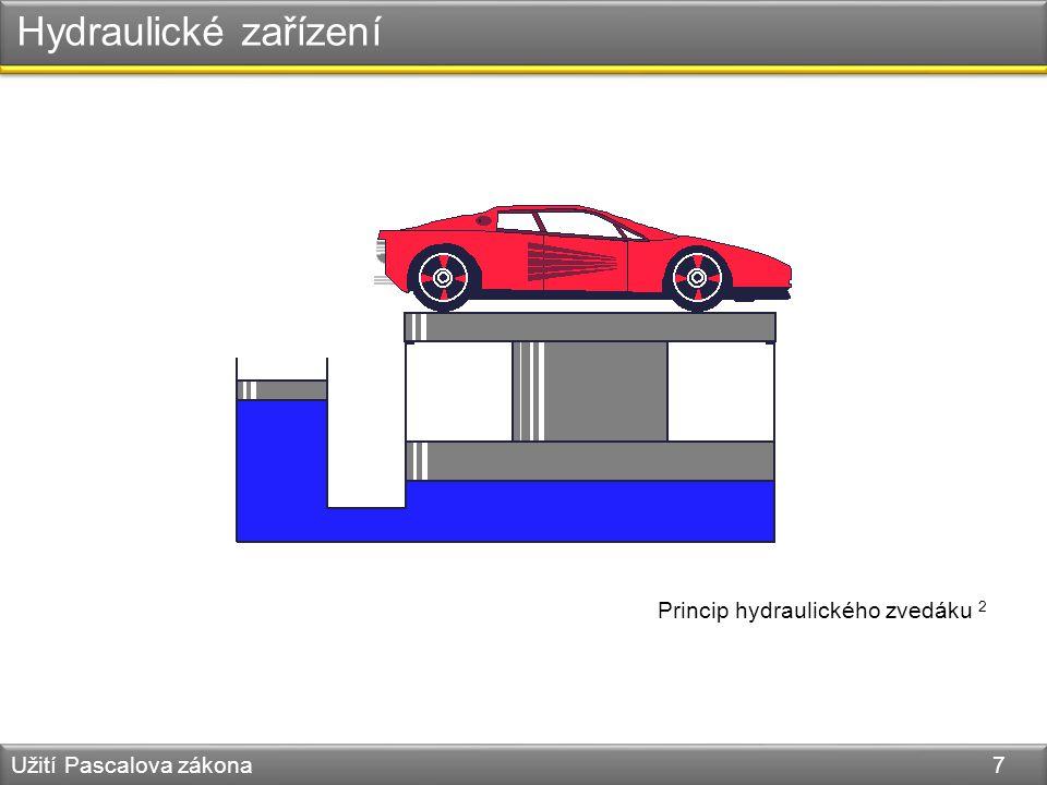 Hydraulické zařízení Princip hydraulického zvedáku 2