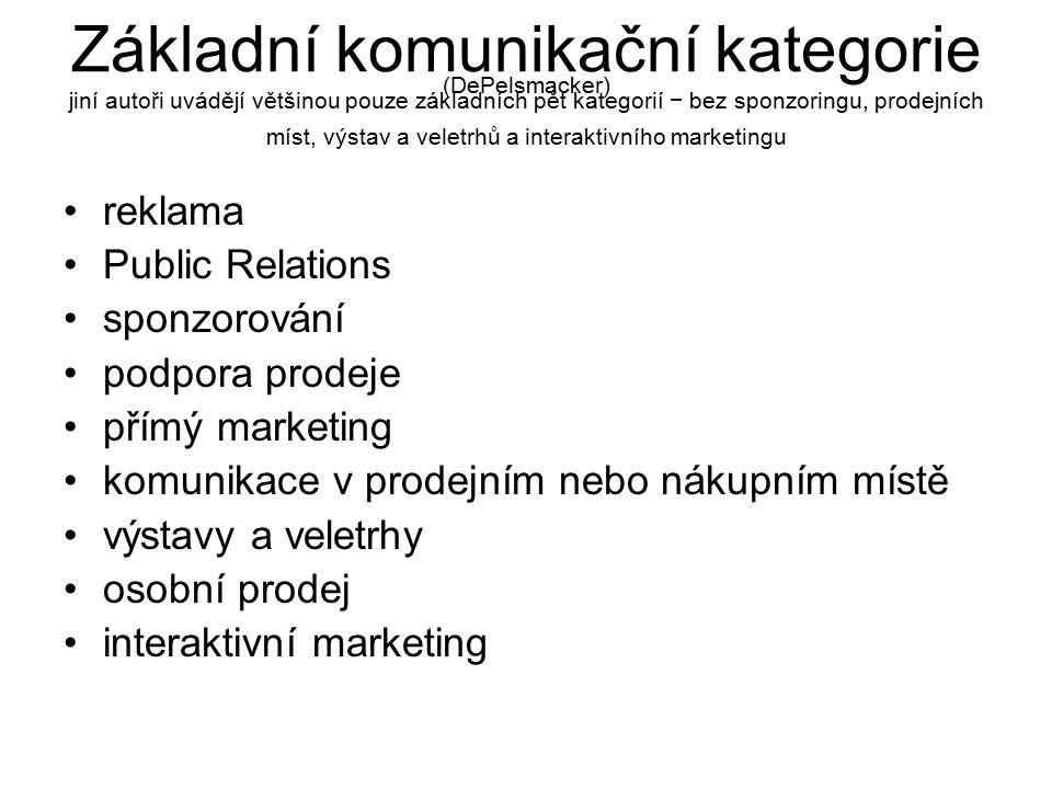Základní komunikační kategorie (DePelsmacker) jiní autoři uvádějí většinou pouze základních pět kategorií − bez sponzoringu, prodejních míst, výstav a veletrhů a interaktivního marketingu