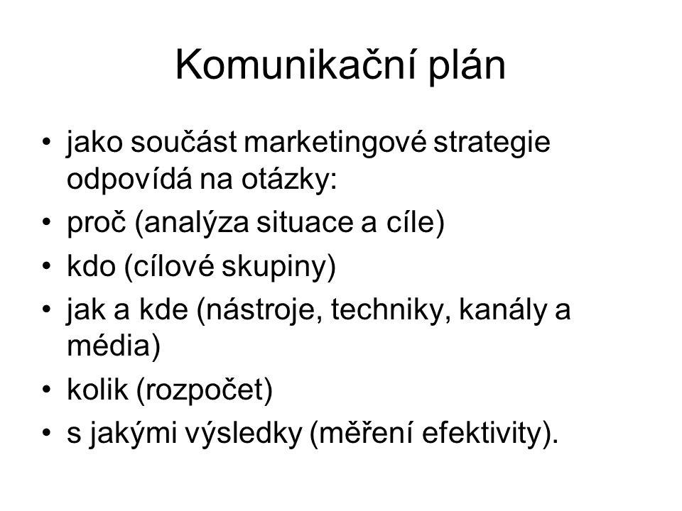 Komunikační plán jako součást marketingové strategie odpovídá na otázky: proč (analýza situace a cíle)