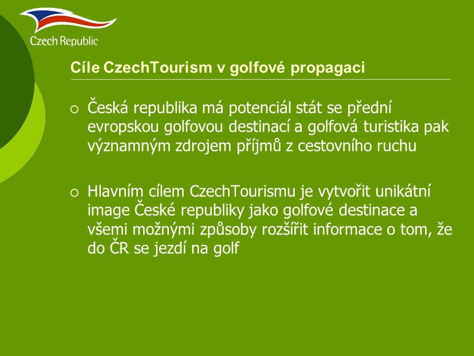 Cíle CzechTourism v golfové propagaci