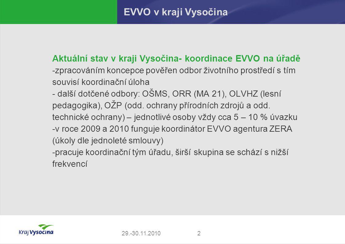 EVVO v kraji Vysočina Aktuální stav v kraji Vysočina- koordinace EVVO na úřadě.