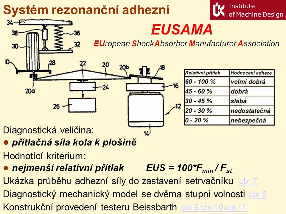 Systém rezonanční adhezní