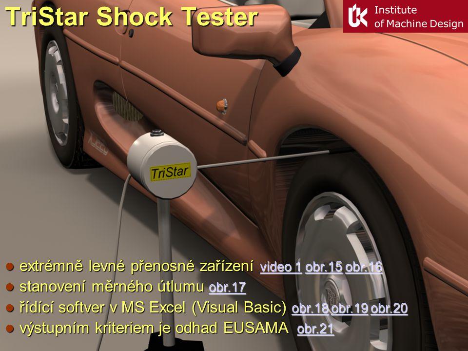 TriStar Shock Tester extrémně levné přenosné zařízení video 1 obr.15 obr.16. stanovení měrného útlumu obr.17.