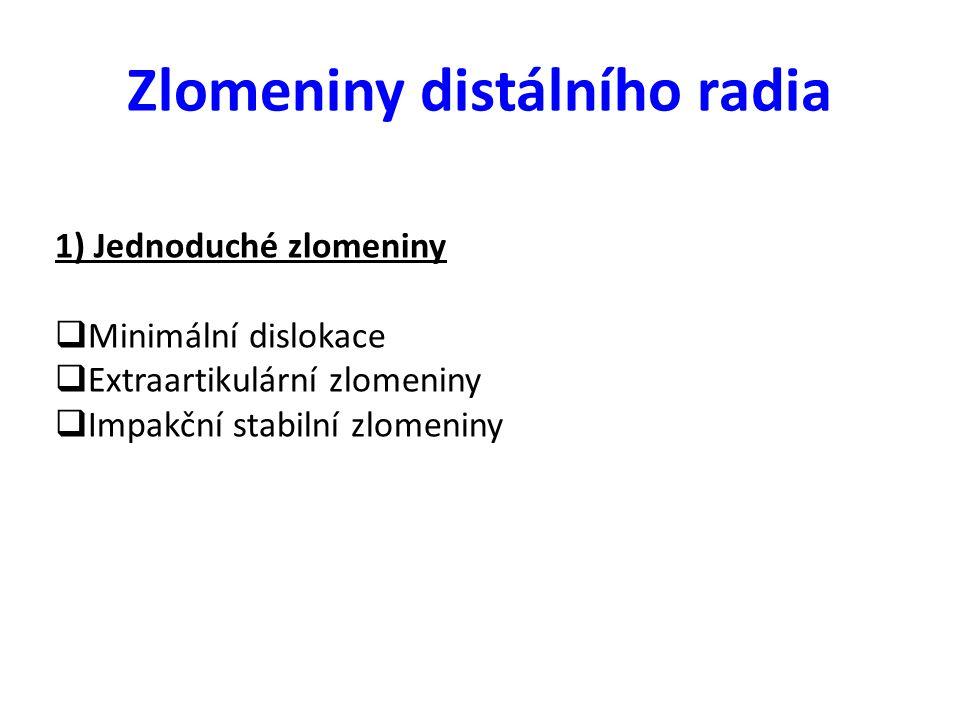 Zlomeniny distálního radia