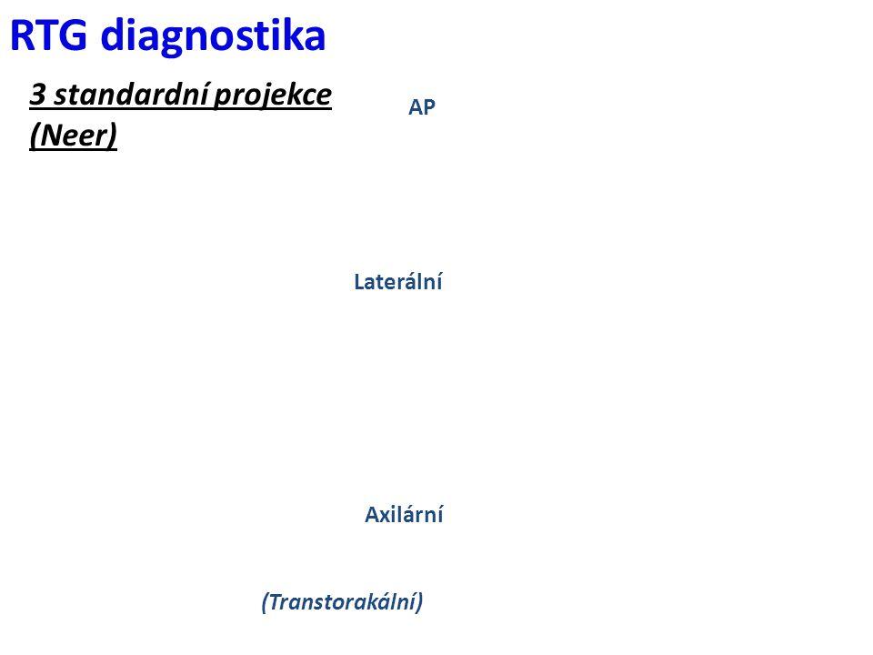 RTG diagnostika 3 standardní projekce (Neer) AP Laterální Axilární