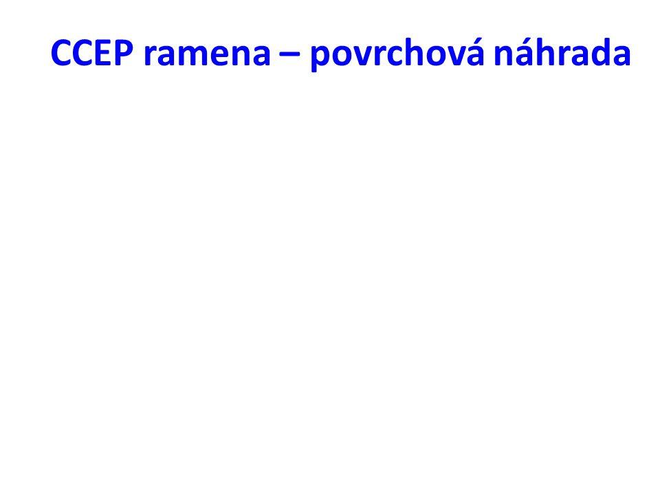 CCEP ramena – povrchová náhrada