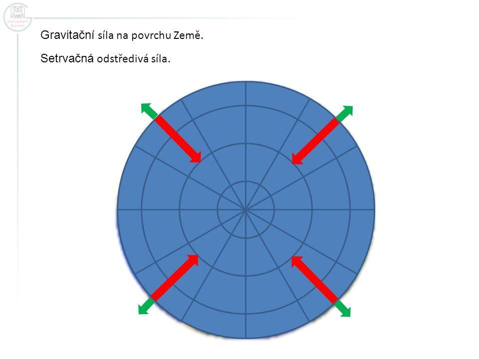 Gravitační síla na povrchu Země.