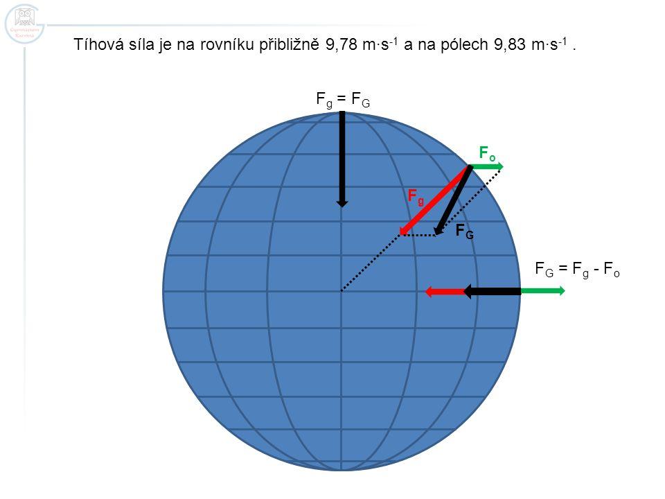 Tíhová síla je na rovníku přibližně 9,78 m∙s-1 a na pólech 9,83 m∙s-1 .