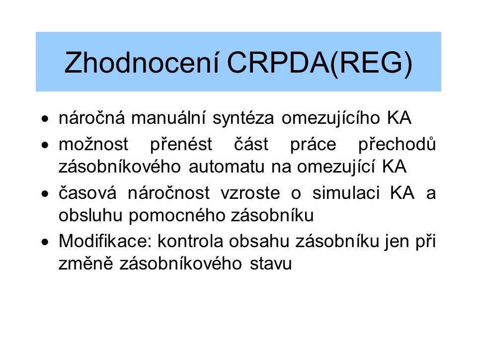 Zhodnocení CRPDA(REG)