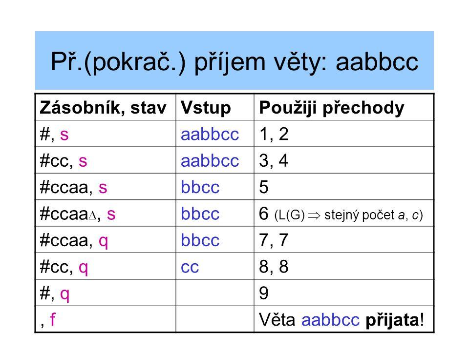 Př.(pokrač.) příjem věty: aabbcc