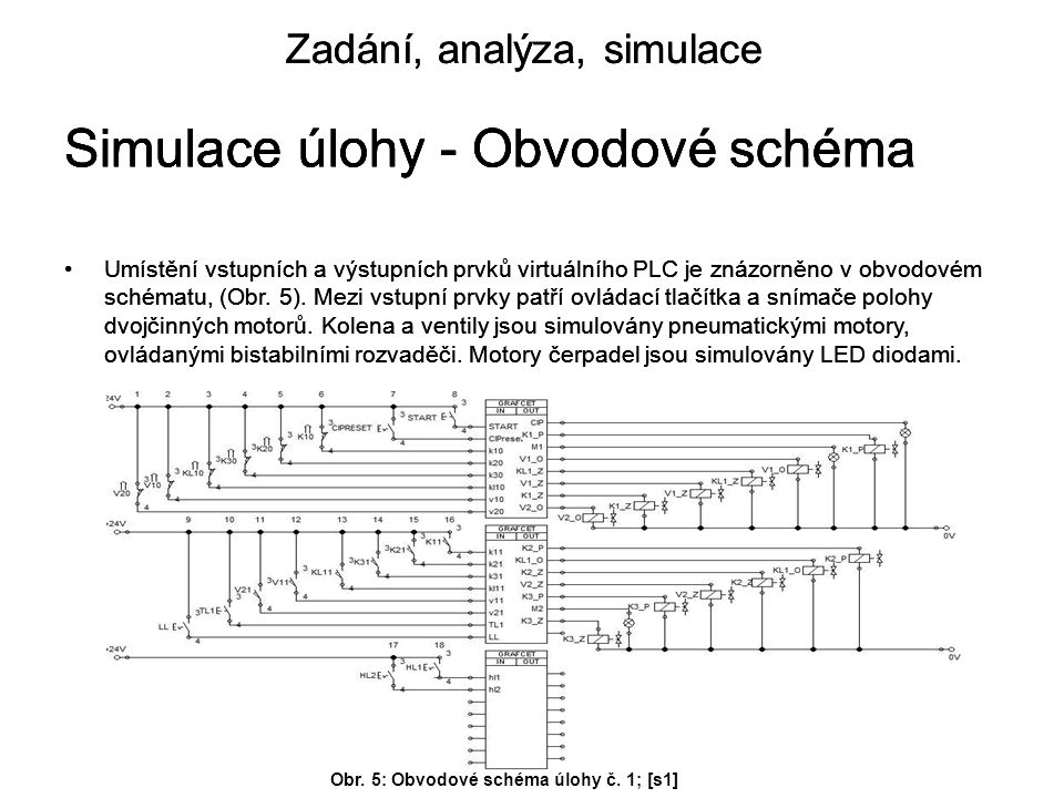 Simulace úlohy - Obvodové schéma Simulace úlohy - Obvodové schéma