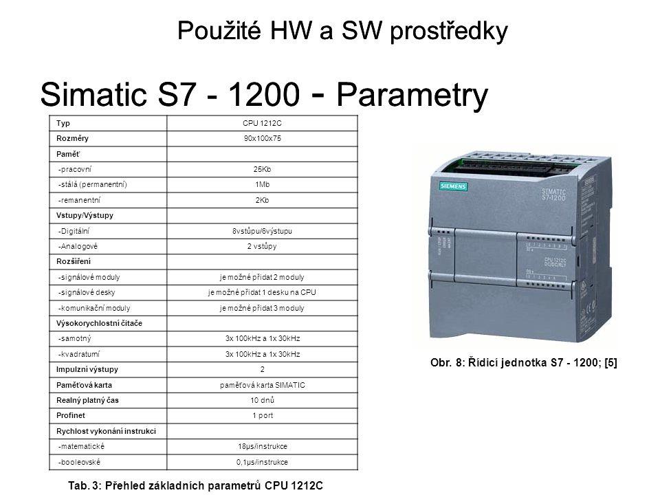 Simatic S7 - 1200 - Parametry Simatic S7 - 1200 - Parametry