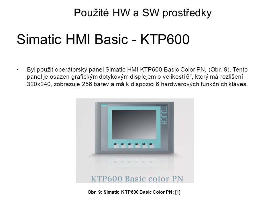 Simatic HMI Basic - KTP600 Použité HW a SW prostředky