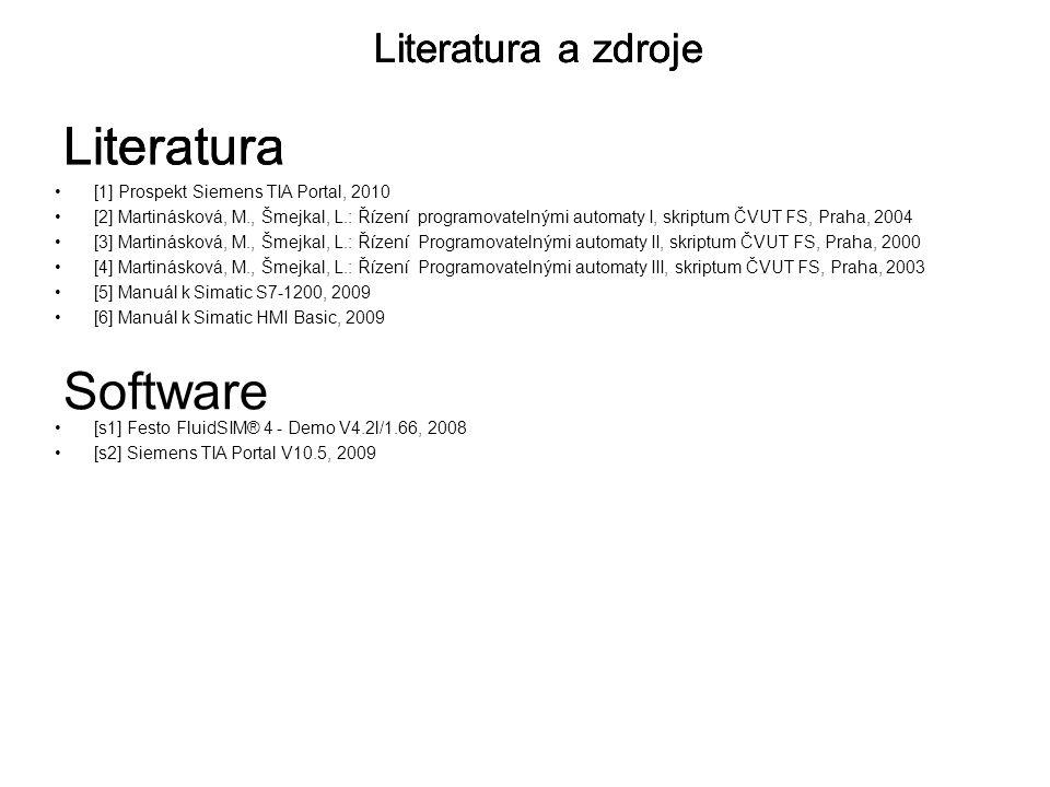 Literatura Literatura Literatura Software Literatura a zdroje