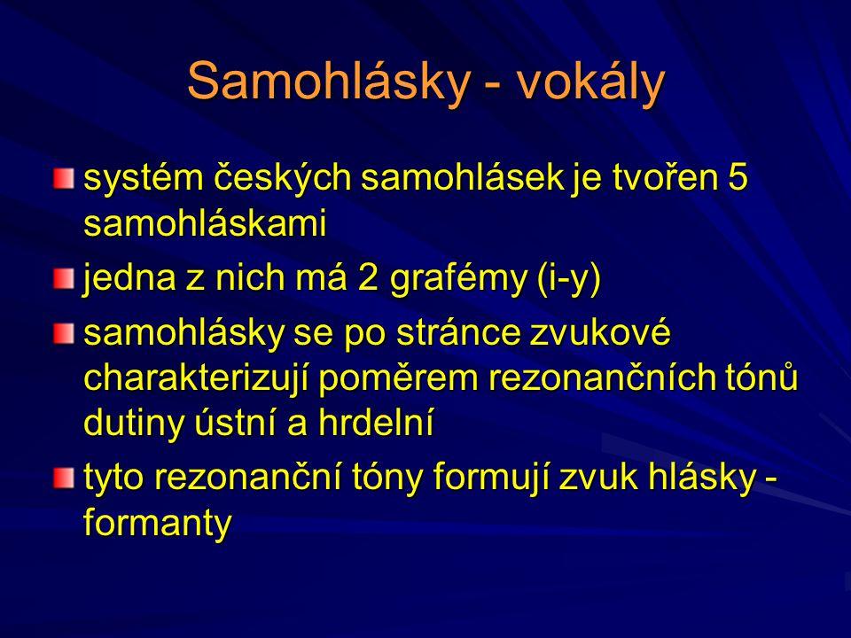 Samohlásky - vokály systém českých samohlásek je tvořen 5 samohláskami
