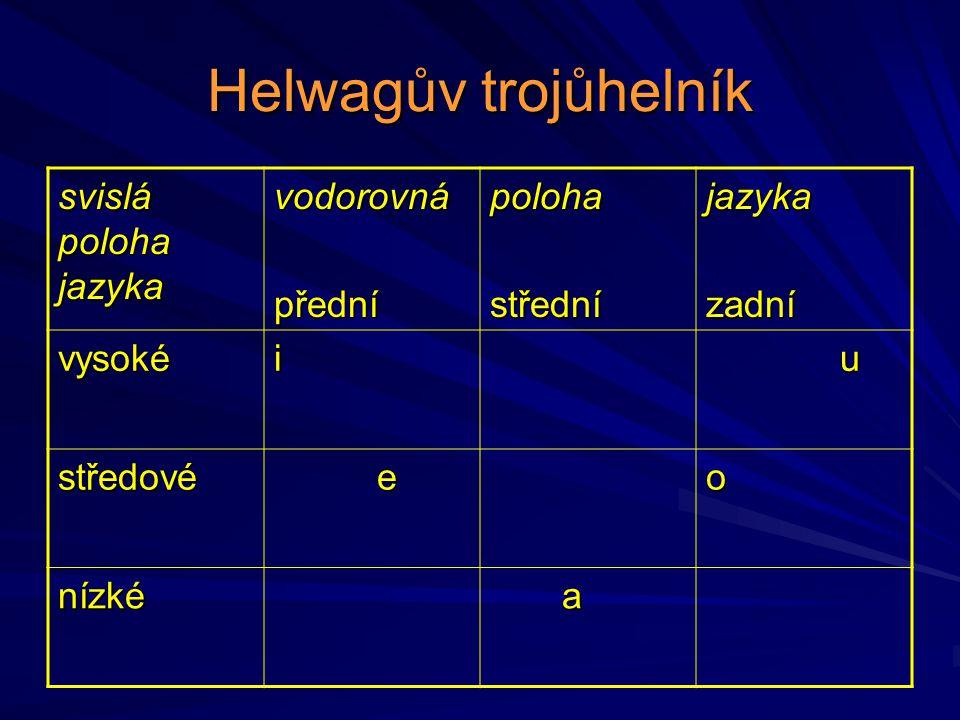 Helwagův trojůhelník svislá poloha jazyka vodorovná přední poloha