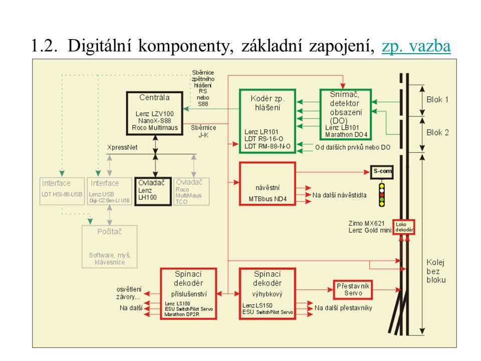 1.2. Digitální komponenty, základní zapojení, zp. vazba