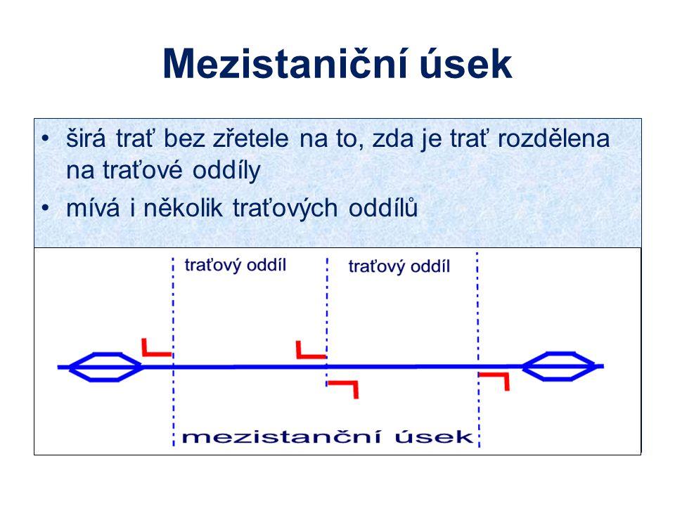 Mezistaniční úsek širá trať bez zřetele na to, zda je trať rozdělena na traťové oddíly.