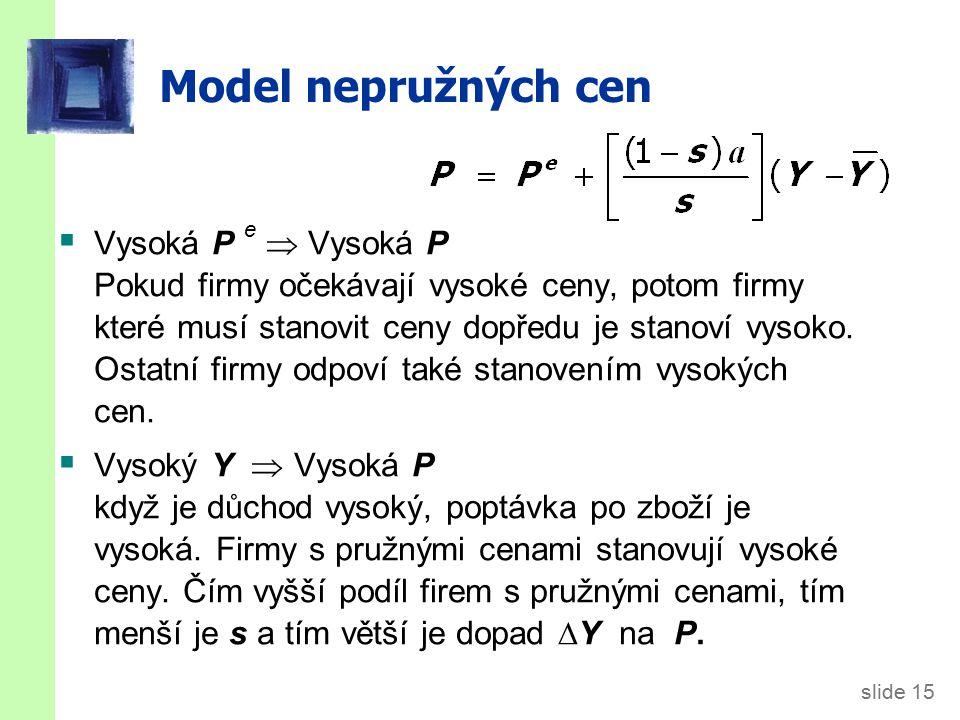 Model nepružných cen Nakonec odvodíme AS rovnici vyřešením pro Y :