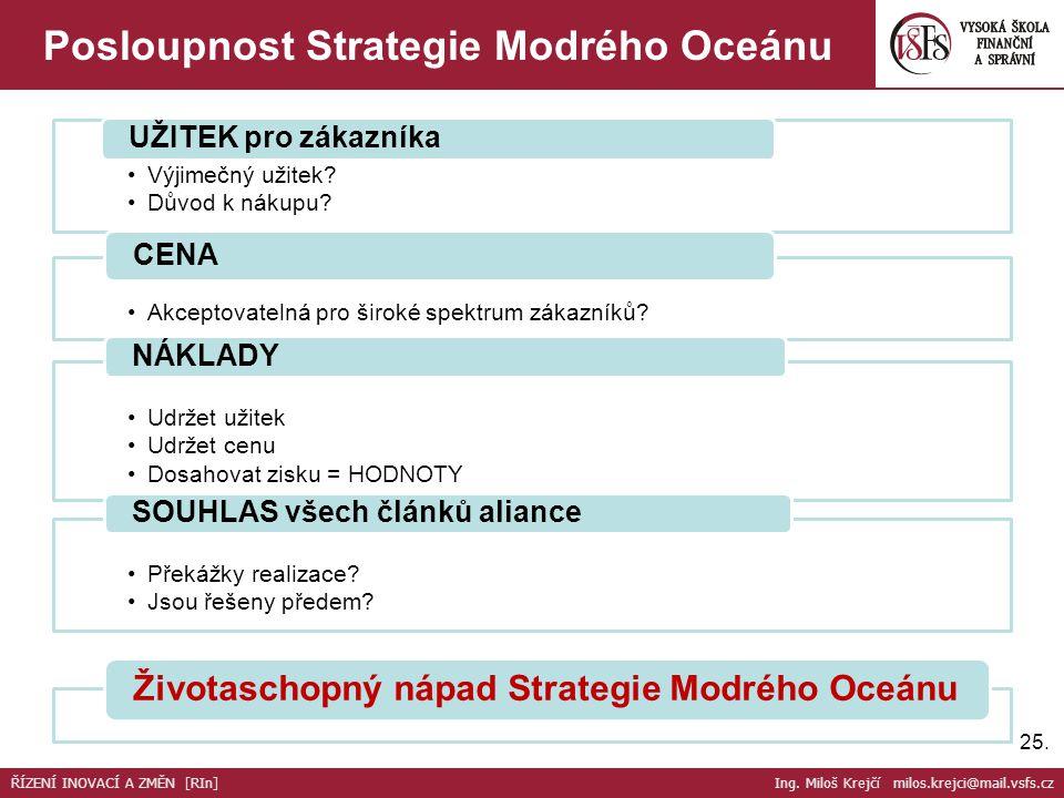 Posloupnost Strategie Modrého Oceánu