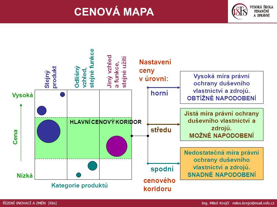 CENOVÁ MAPA Nastavení ceny v úrovni: horní středu spodní