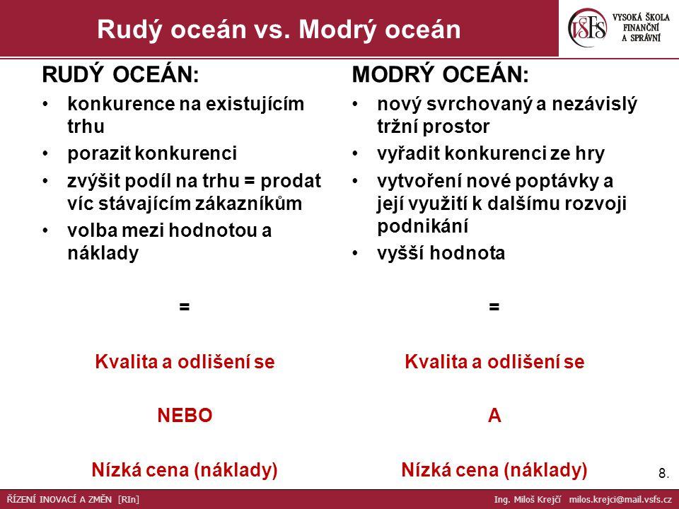 Rudý oceán vs. Modrý oceán