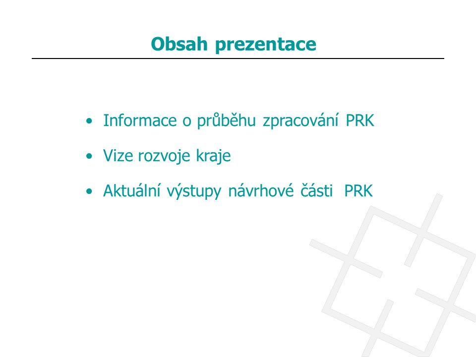 Obsah prezentace Informace o průběhu zpracování PRK Vize rozvoje kraje