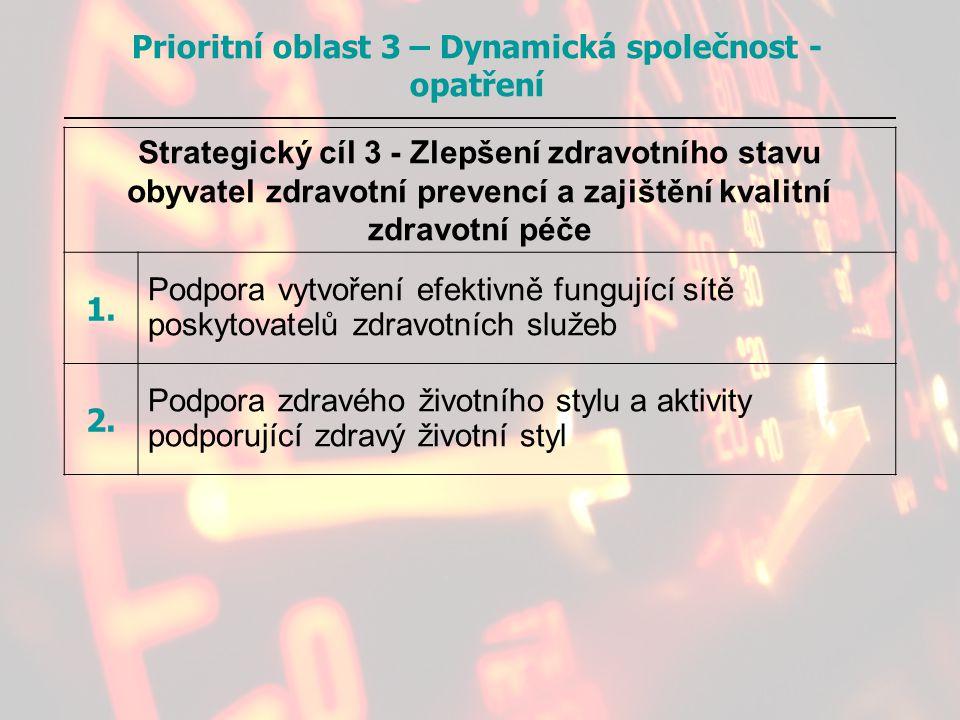 Prioritní oblast 3 – Dynamická společnost - opatření