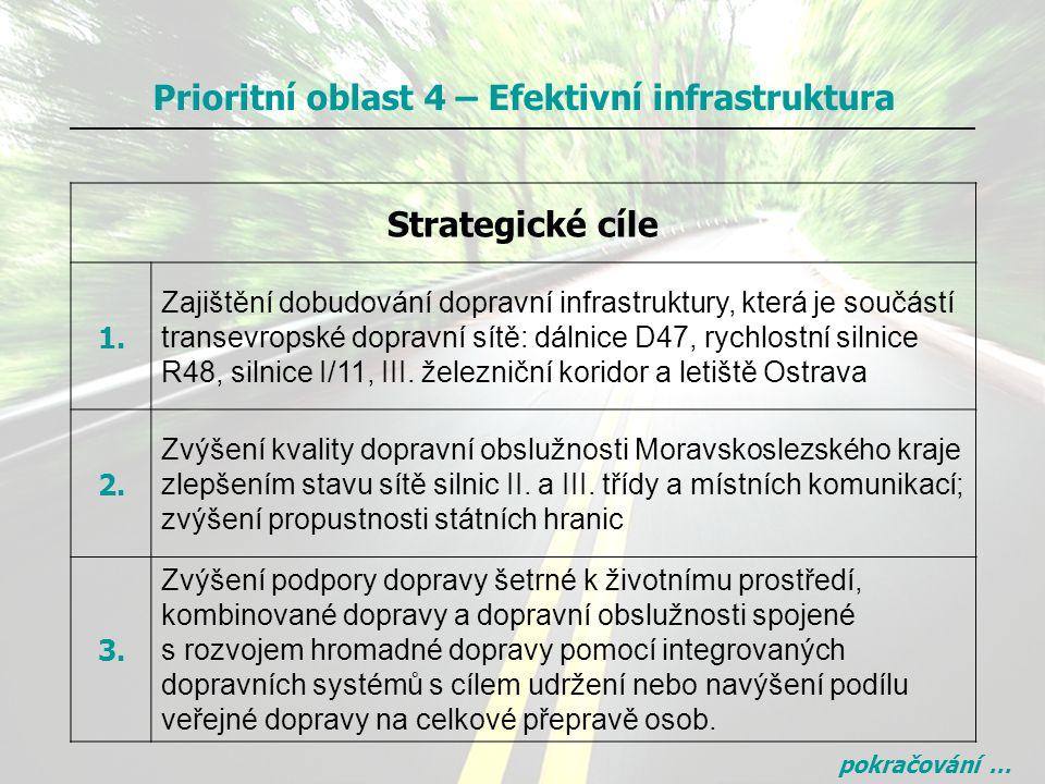 Prioritní oblast 4 – Efektivní infrastruktura