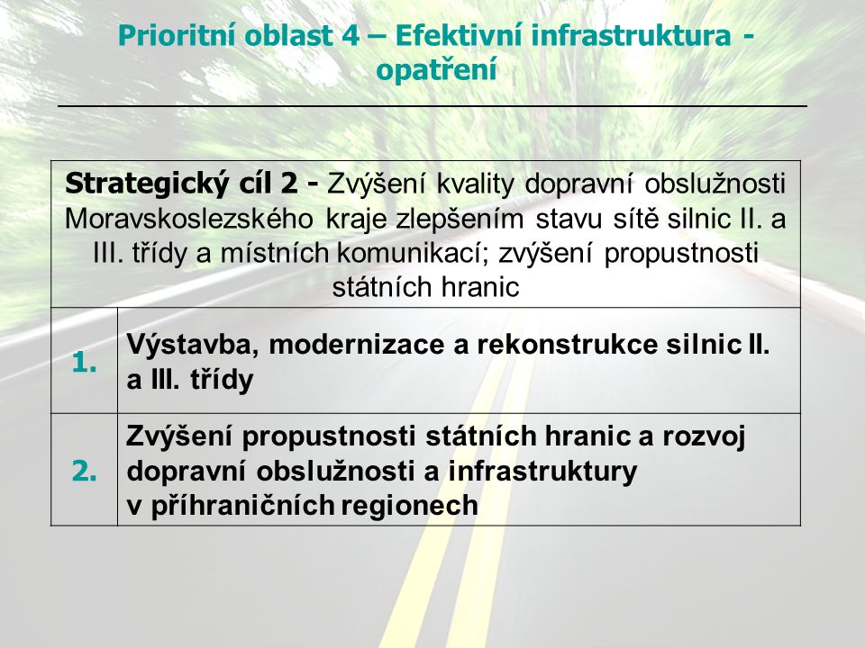 Prioritní oblast 4 – Efektivní infrastruktura - opatření
