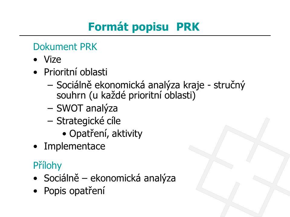 Formát popisu PRK Dokument PRK Vize Prioritní oblasti