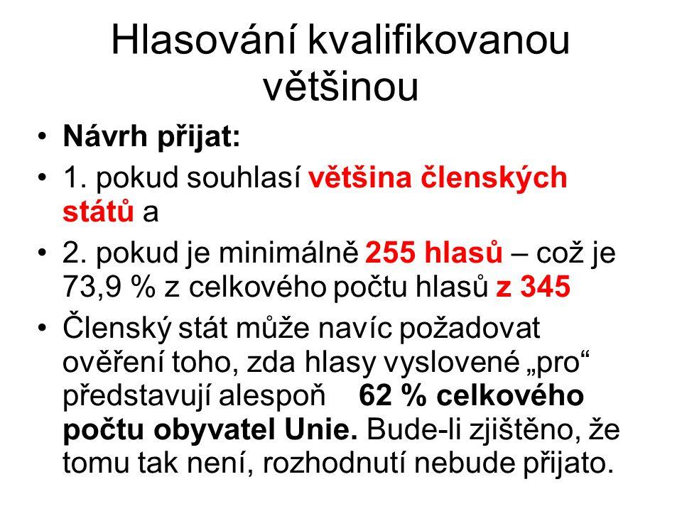 Hlasování kvalifikovanou většinou