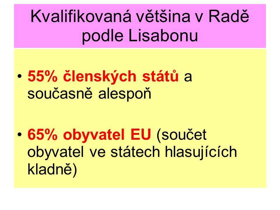 Kvalifikovaná většina v Radě podle Lisabonu