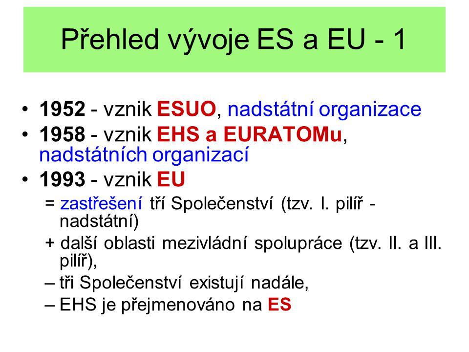 Přehled vývoje ES a EU - 1 1952 - vznik ESUO, nadstátní organizace