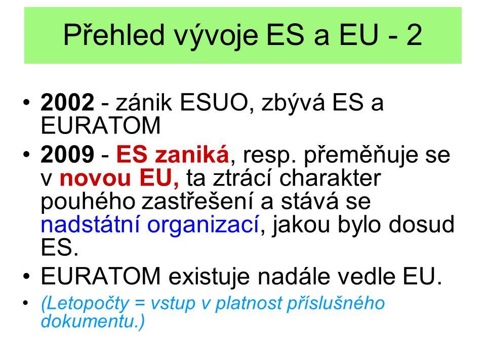 Přehled vývoje ES a EU - 2 2002 - zánik ESUO, zbývá ES a EURATOM