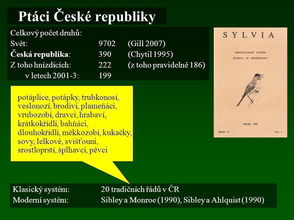 Ptáci České republiky Celkový počet druhů: Svět: 9702 (Gill 2007)